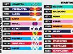 Hamilton Raih Pole Position GP Belgia di Sirkuit Spa