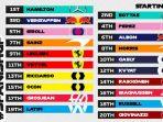 Hasil kualifikasi F1 Spanyol tadi malam, Sabtu (15/08/20) mendaulat, Lewis Hamilton raih pole position