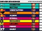 Lewis Hamilton Juara GP Toskana 2020