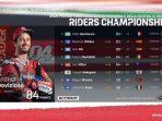 Vinales Raih Juara di MotoGP Emilia Romagna, Dovisiozo Pimpin Klasemen