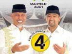 Hasil Sementara Mahyeldi - Audy Joinaldy Raih 46% Suara